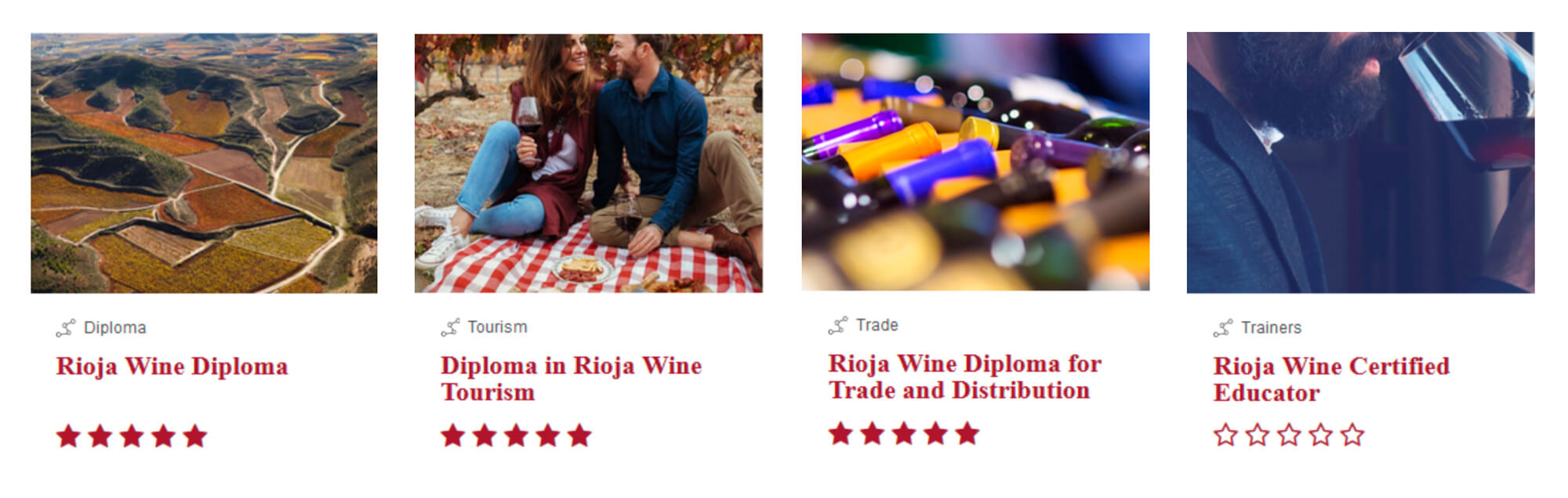 Highlevel elearning platform to improve your knowledge about wines from Rioja